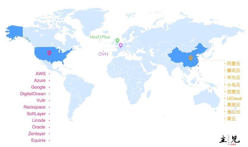 全球云服务商地理位置分布